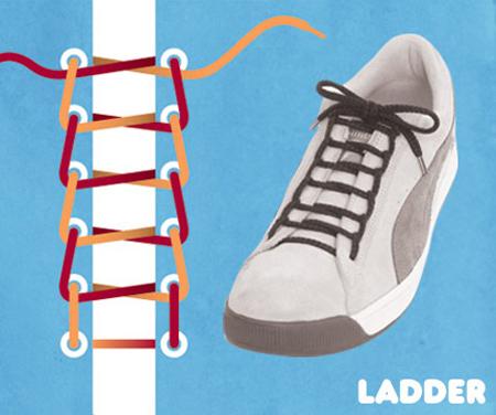 Kiểu buộc Ladder.