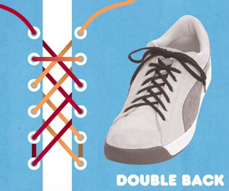 Kiểu buộc Double Back.