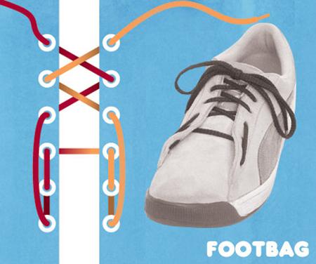 Kiểu buộc Footbag.