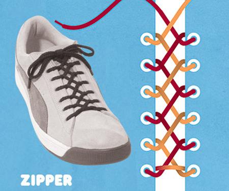 Kiểu buộc Zipper.