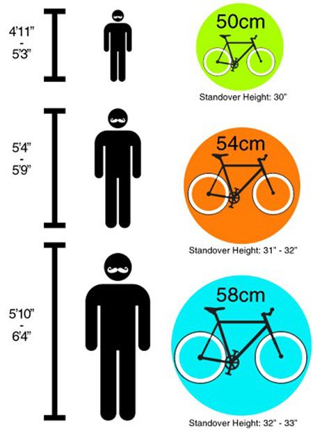 Những lưu ý mua xe đạp Fixed Gear 7 - elleman