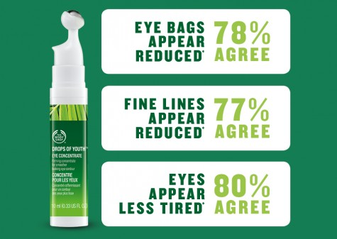 Tuy được liệt vào sản phẩm dành cho nữ giới, serum dưỡng mắt trong bộ Drops ò Youth sẽ mang tới cho bạn cảm giác vô cùng sảng khoái với phần da quanh mắt cải thiện mỗi ngày.