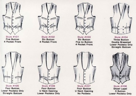 Các loại áo gilet (vest) cơ bản
