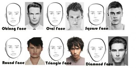 Chọn kính mát nam theo từng khuôn mặt