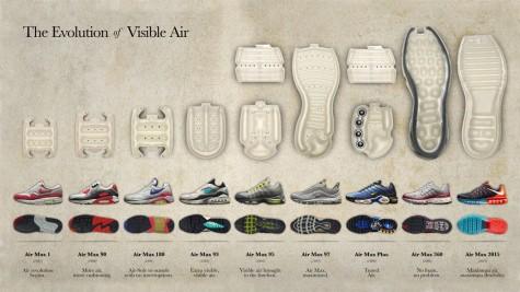 giày thể thao air max con elleman16
