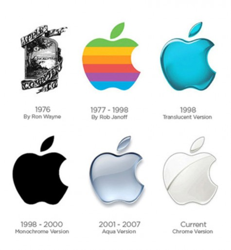 câu hỏi phỏng vấn Apple - elle man 5