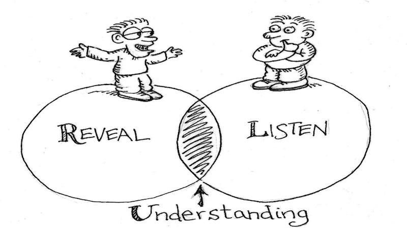 5 quy tắc ứng xử khi nhờ vả sự giúp đỡ: understanding.