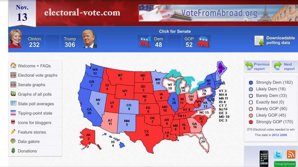 Donald Trump: electoral vote.
