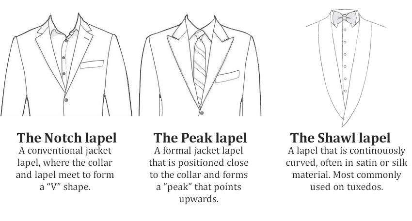 phong cách thời trang black tie - lapel - elle man