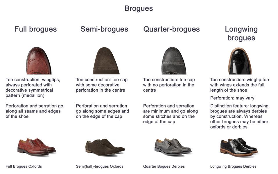 các kiểu giày Brogue - elle man