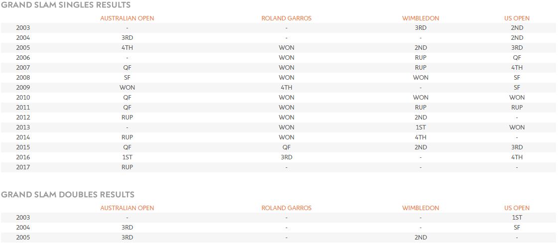 Roland Garros - Elle man 1 - Rafael Nadal - profile 1