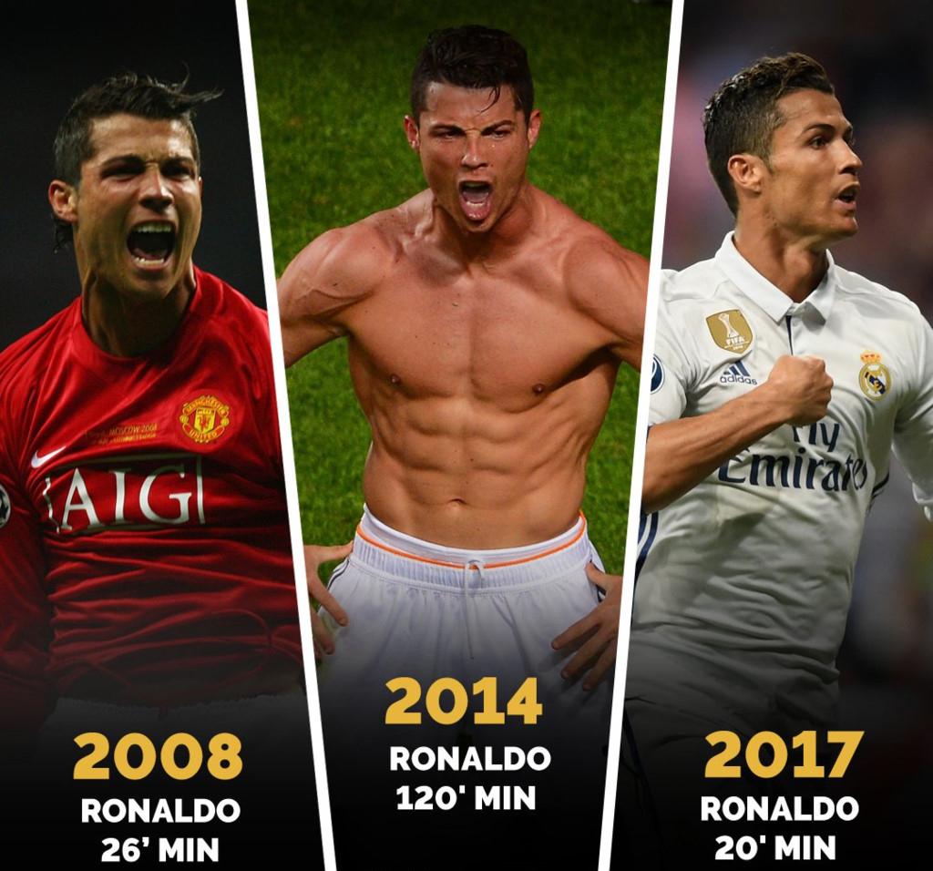 CHAMPIONS LEAGUE - Juventus - Real Marid- Elle man - Cr7 - Ronaldo 2