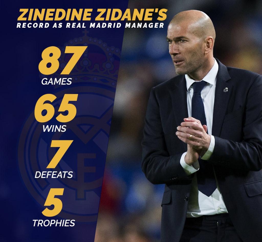CHAMPIONS LEAGUE - Juventus - Real Marid- Elle man - Zinedine Zidane 2