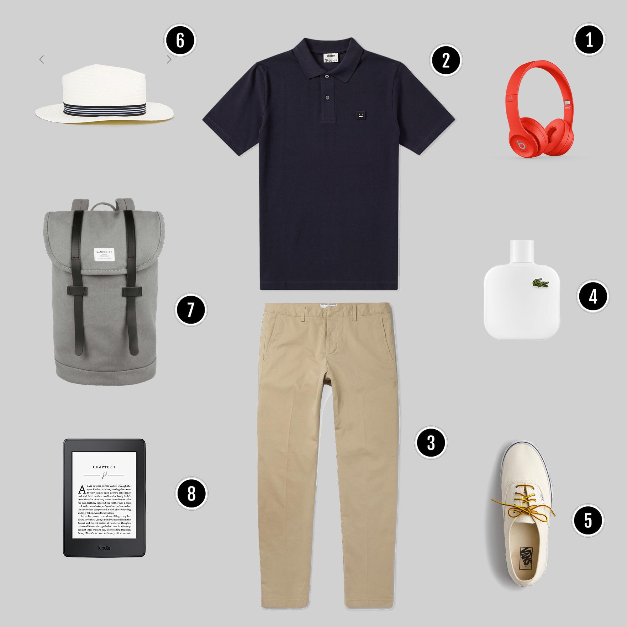 1. Headphones : Beats / 2. Áo: Acne/ 3. Quần: AMI / 4. Nước hoa: Lacoste / 5. Giày : Vans / 6. Mũ : ASOS / 6. Giày : Dr. Martens / 7. Túi: Sanqvistd / 8: Kindle paper white