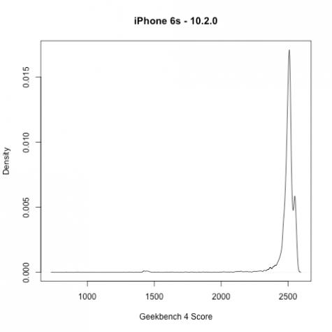 dien thoai iphone cu - elle man 4.1