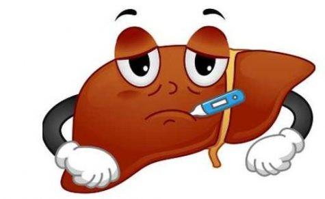 gan bị tổn thương nghiêm trọng