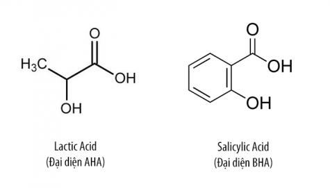 Công thức hóa học của AHA và BHA. Photo: Epomi