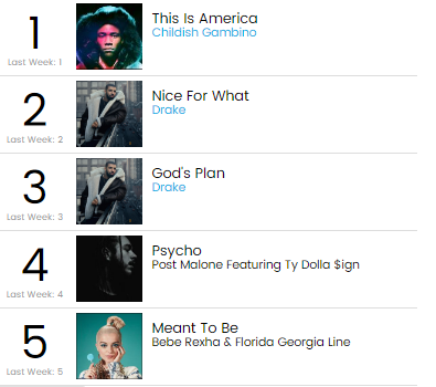 nhac hip hop top 10 billboard - elle man 1