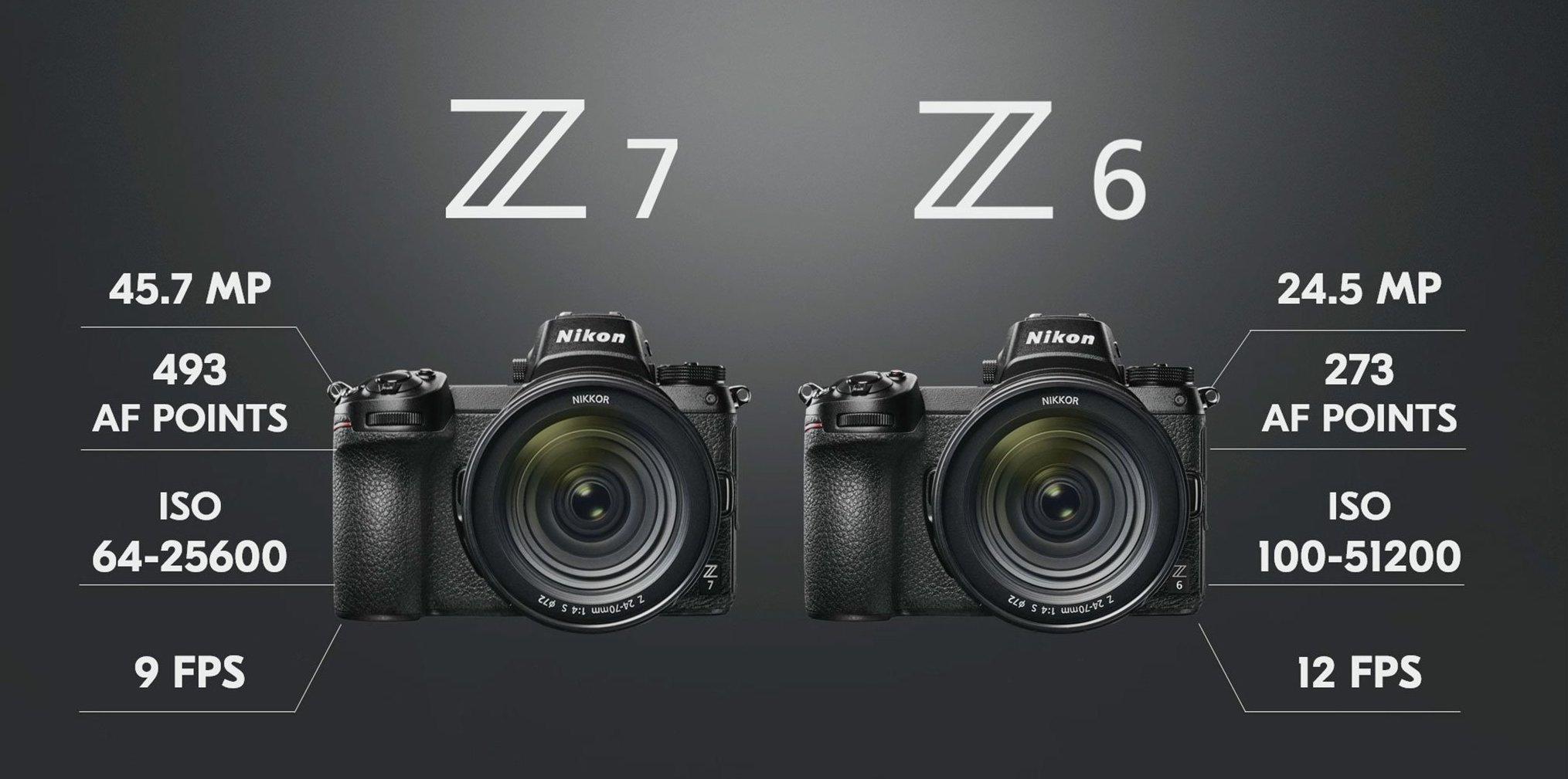 elle man máy ảnh mirrorless 49