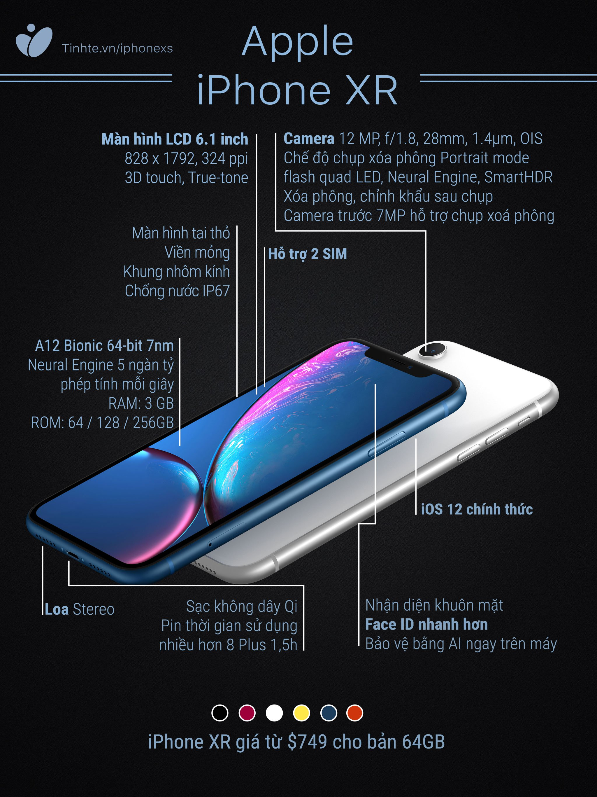 Cấu hình iPhone XR. Ảnh: Tinh Tế