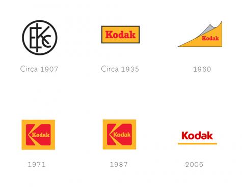 lịch sử phát triển kogo thương hiệu kodak