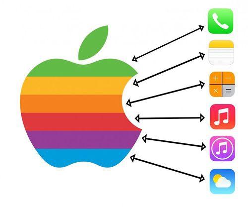logo-thuong-hieu-apple-elle-man-n