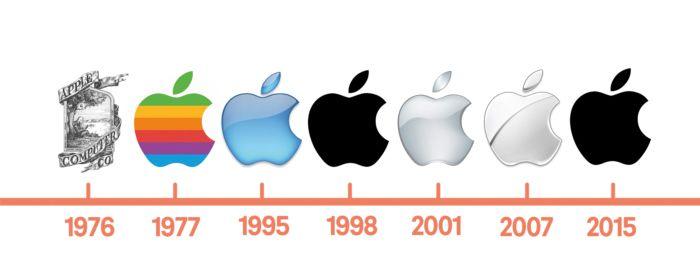 logo-thuong-hieu-apple-elleman-k