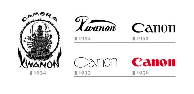 logo-thuong-hieu-canon-elle-man-1s