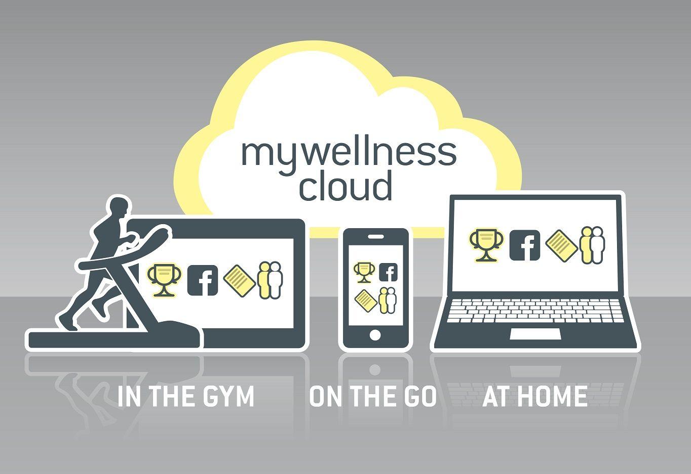 mywellness app-tap the hinh-elleman-0120