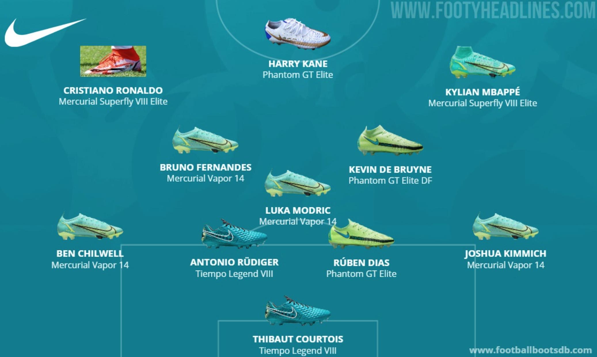 Đây là danh sách những cầu thủ mang những thiết kế giày đá bóng của Nike khi thi đấu tại EURO 2020