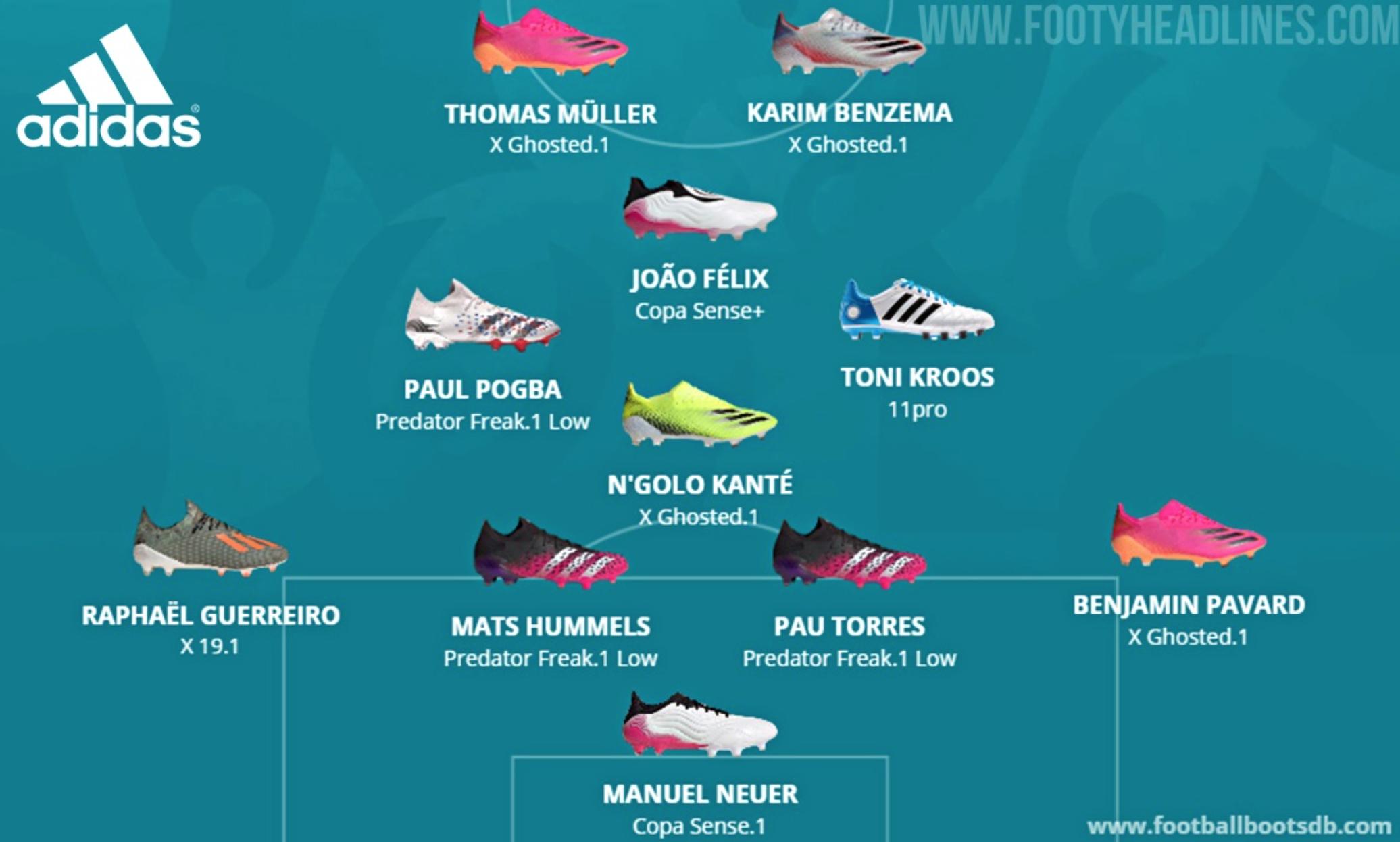 danh sách những cầu thủ mang những thiết kế giày đá bóng của adidas khi thi đấu tại EURO 2020